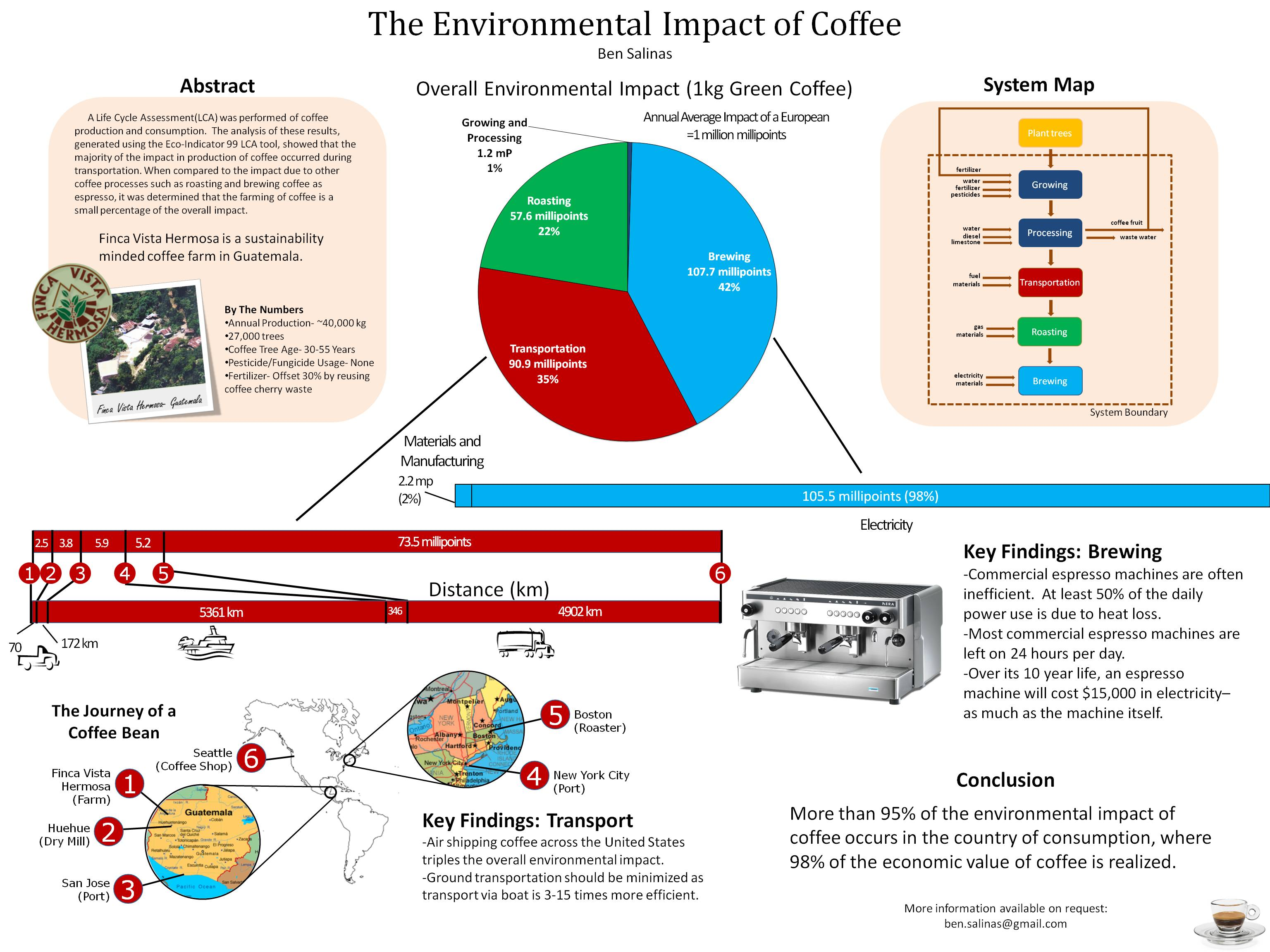 progression of economic value for coffee Consumers just want their coffee drinks -- at what would have been considered an outrageous price only a few years ago another example of the progression of economic value is birthday parties half a century ago, mothers made birthday cakes from scratch with butter, sugar, eggs, flour, milk, etc those commodities cost maybe fifty cents back then then in the 1960s and 1970s, along came cake mixes and canned frostings.